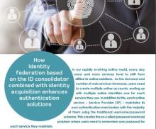 "The whitepaper ""Identity federation enhances authentication solutions"" is available for download - Κεντρική Εικόνα"
